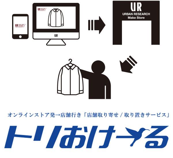 Make Store × 選び方